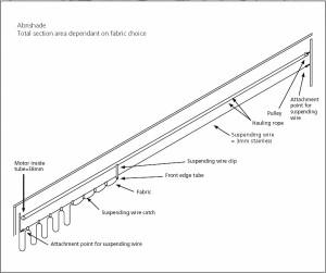 abrishadediagram